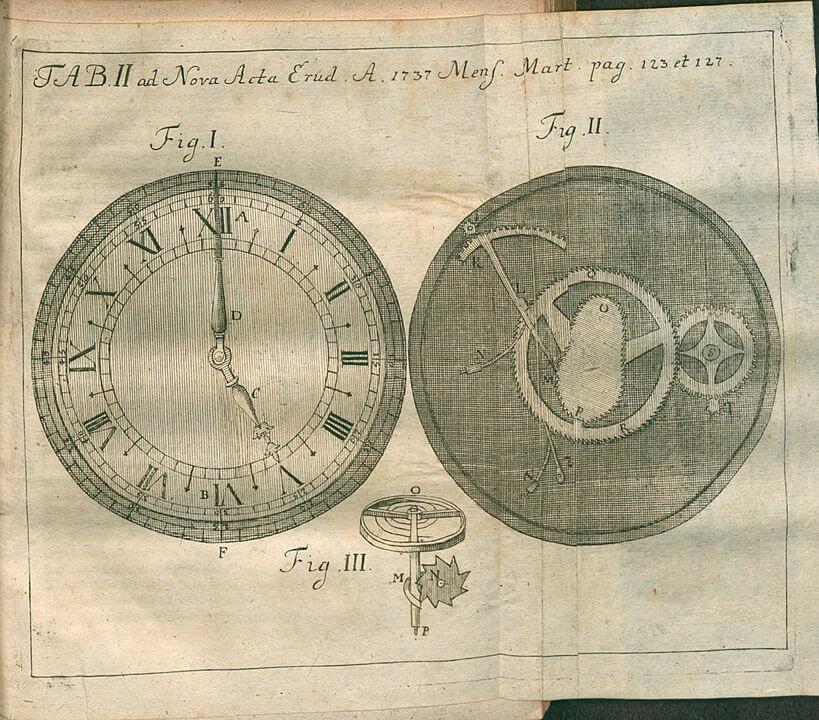 Diseño de reloj mecánico en la Edad Media